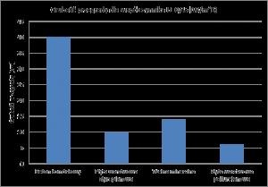 Grubość izolacji dla u=0,35 W/m2K